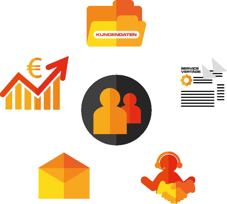 Geschäftspartner-management